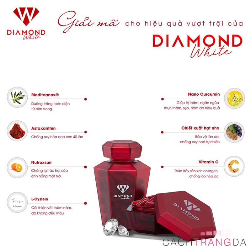 Thành phần Viên uống trắng da Diamond White